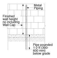 Using a Pipe to Strengthen Wall