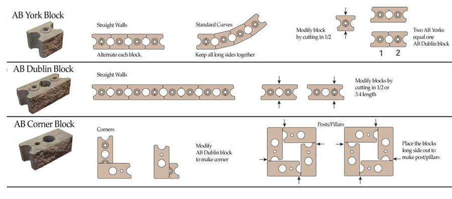 AB Courtyard Block Reference Guide