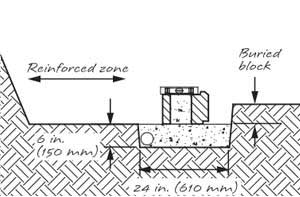 reinforced retaining wall base course cross section