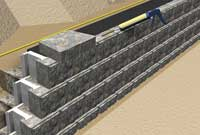 Secure retaining wall caps