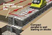 retaining wall installation compaction