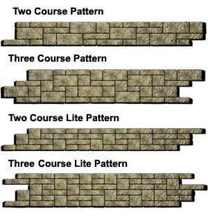 Retaining Wall Patterns