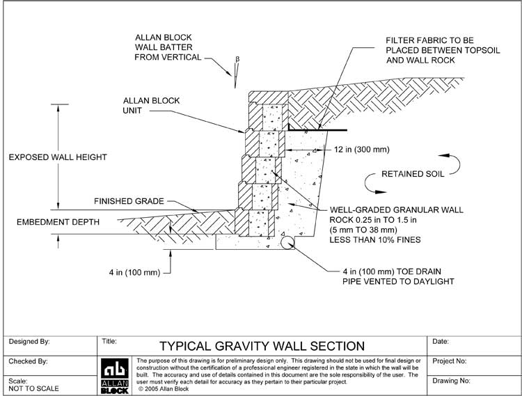 Typical Gravity Wall