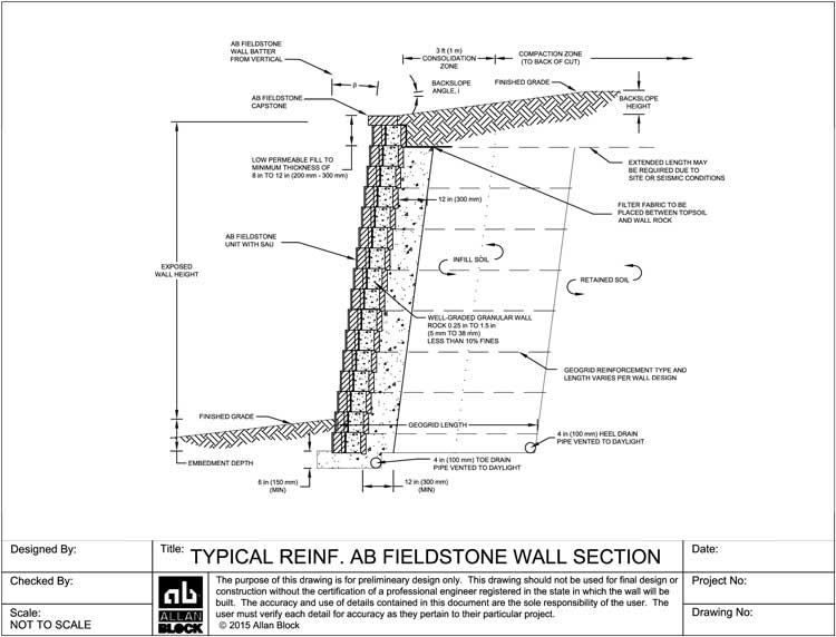 Typical Reinforced Wall